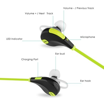 AUKEY Sport Bluetooth Kopfhörer 4.1 Stereo Ohrhörer In Ear Bluetooth Kopfhörer mit Mikrofon für iOS und Android Handys iPad Laptops Tablet - 2